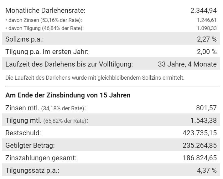 """Infografik: Wer das """"Wohnung mieten"""" in Hoch-Savoyen durch einen Immobilienkauf ersetzen möchte, muss tief in die Tasche greifen. (#2)"""