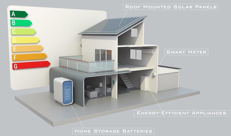 Keine Energie unnötig nach außen abzugeben, dass können Sie auch mit einer guten Fassadendämmung erreichen.  (Foto: Shutterstock- Chesky  )